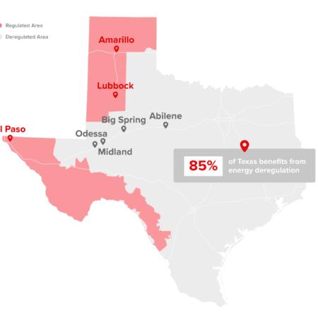 Texas Deregulation